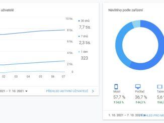 Statistiky webu Asenior.cz